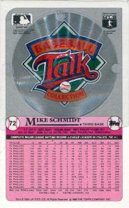1989 Topps LJN BB Talk Schmidt Back